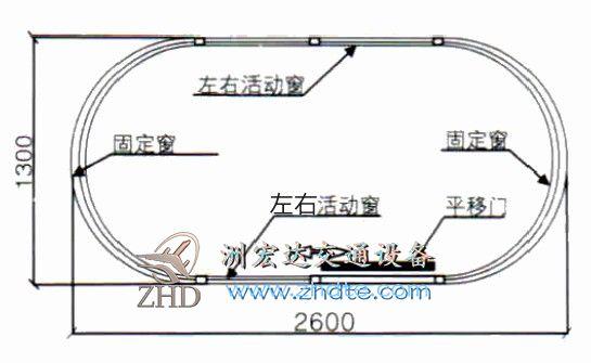 贵州省红龙德州APP下载 岗亭ZHD-GT-13