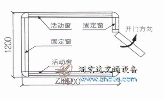 贵州省红龙德州APP下载 岗亭ZHD-GT-21