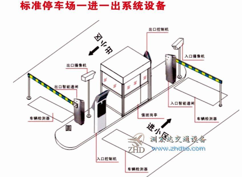 亚博国际官网登录标准停车场系统